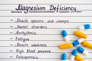 Symptoms,Of,Magnesium,Deficiency,With,Some,Pills.,Close-up.
