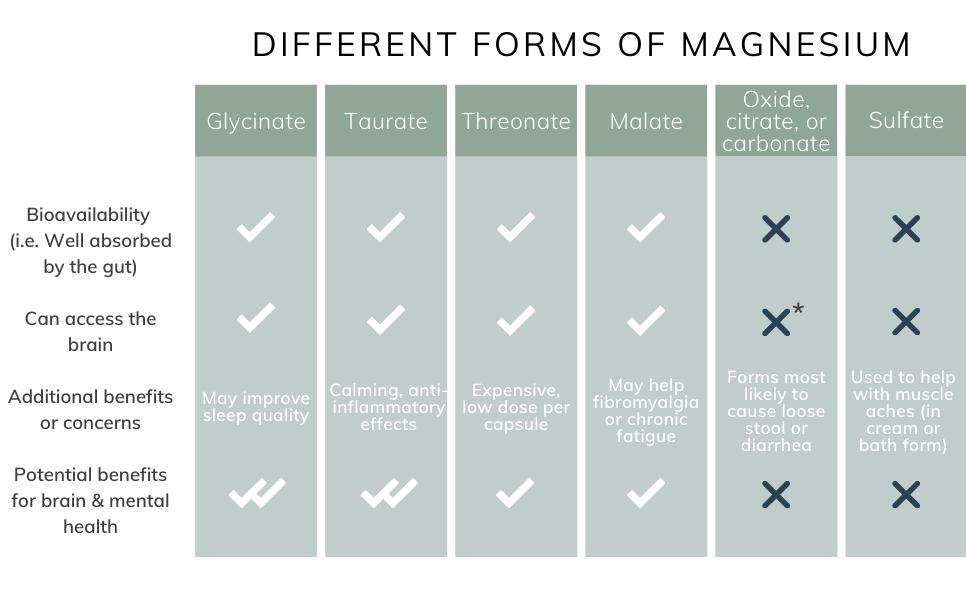 chandramd-best-magnesium-supplements-anxiety